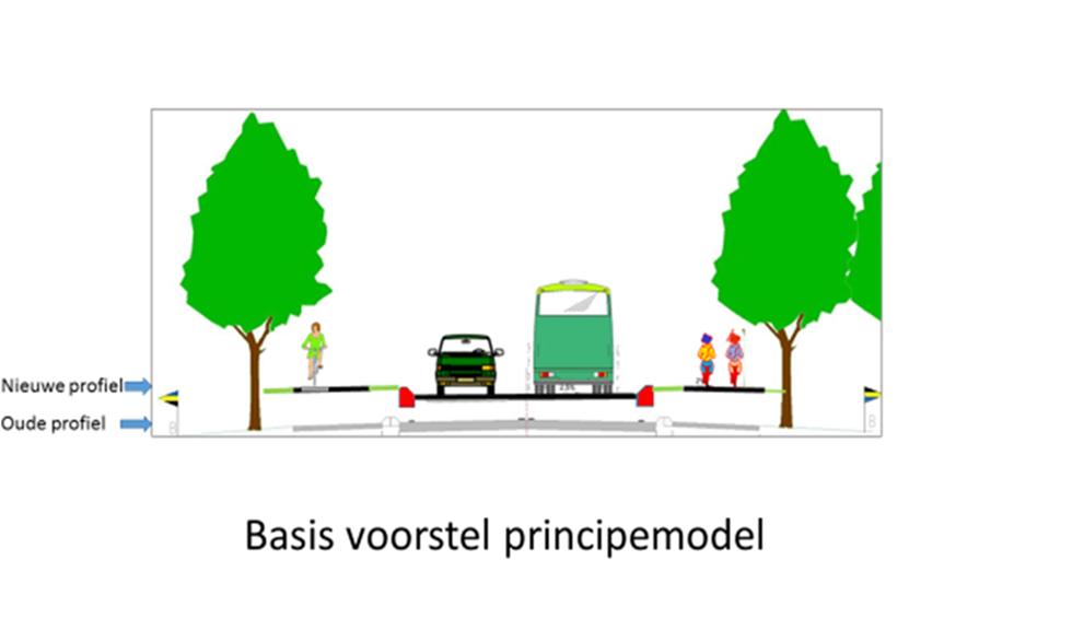 Voorstel alternatieve plan Heerderweg